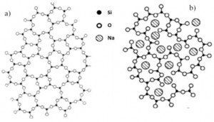An XPS investigation on the influence of the substrate and growth conditions on pyrite thin films surface composition