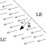 Anisotropic line tension of domains in lipid monolayers