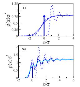 Density correlation