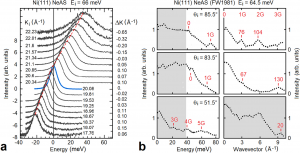 Evidence for a spin acoustic surface plasmon from inelastic atom scattering