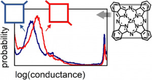 Interference Controls Conductance in Phthalocyanine Molecular Junctions