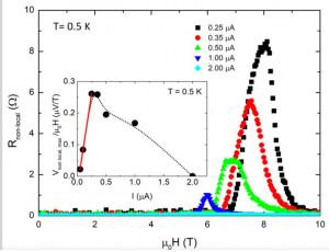 Long-range vortex transfer in superconducting nanowires