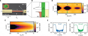Nontopological zero-bias peaks in full-shell nanowires induced by flux-tunable Andreev states