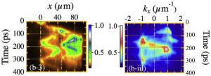 On the remote coherence of polariton condensates in 1D microcavities: A photoluminescence study
