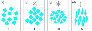 Orientational ordering in a fluid of hard kites: A density-functional-theory study