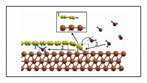 Water-induced hydrogenation of graphene/metal interfaces at room temperature: Insights on water intercalation and identification of sites for water splitting