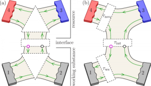 Quantifying nonequilibrium thermodynamic operations in a multiterminal mesoscopic system