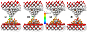Refined electron-spin transport model for single-element ferromagnetic systems: Application to nickel nanocontacts