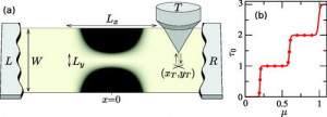 Scanning probe-induced thermoelectrics in a quantum point contact