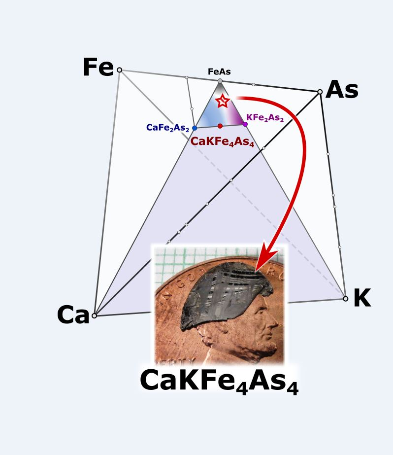 Seminar: Hedgehog spin-vortex crystal antiferromagnetism in Co and Ni-substituded CaKFe4As4