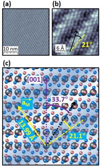 Structural ad Electronic Properties