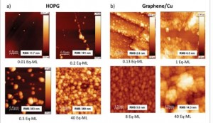 Study of the Interface of the Early Stages of Growth under Quasi-Equilibrium Conditions of ZnO on Graphene/Cu and Graphite
