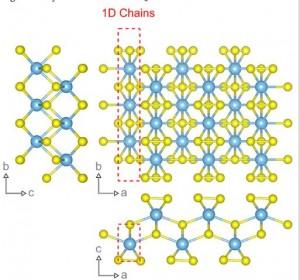 Titanium trisulfide
