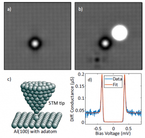 Single channel Josephson effect in a high transmission atomic contact