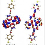 single-molecule